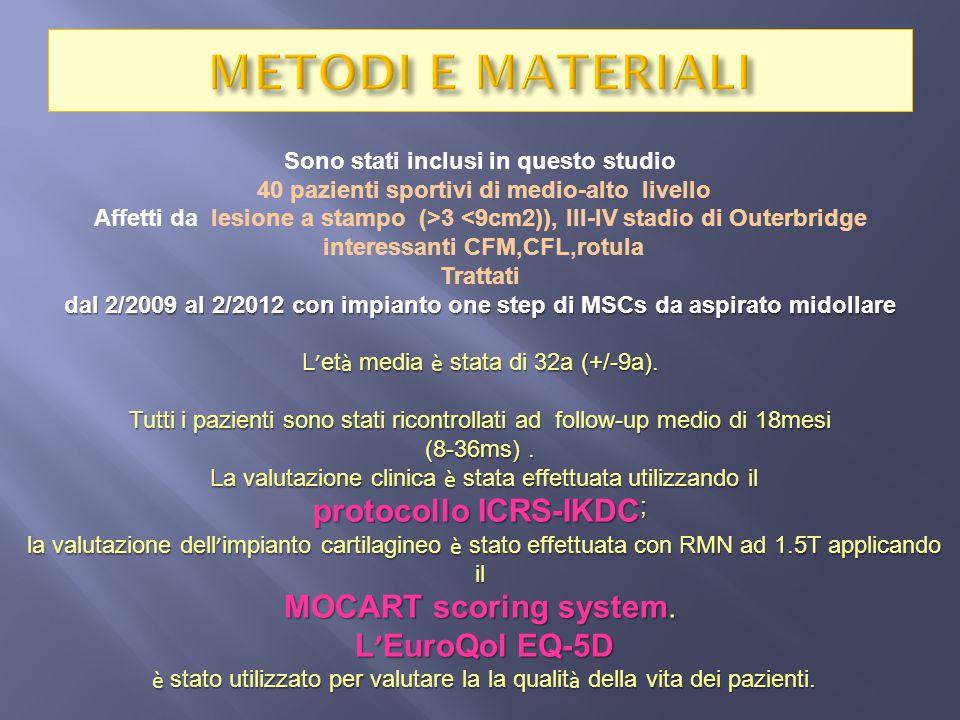 METODI E MATERIALI protocollo ICRS-IKDC; MOCART scoring system.