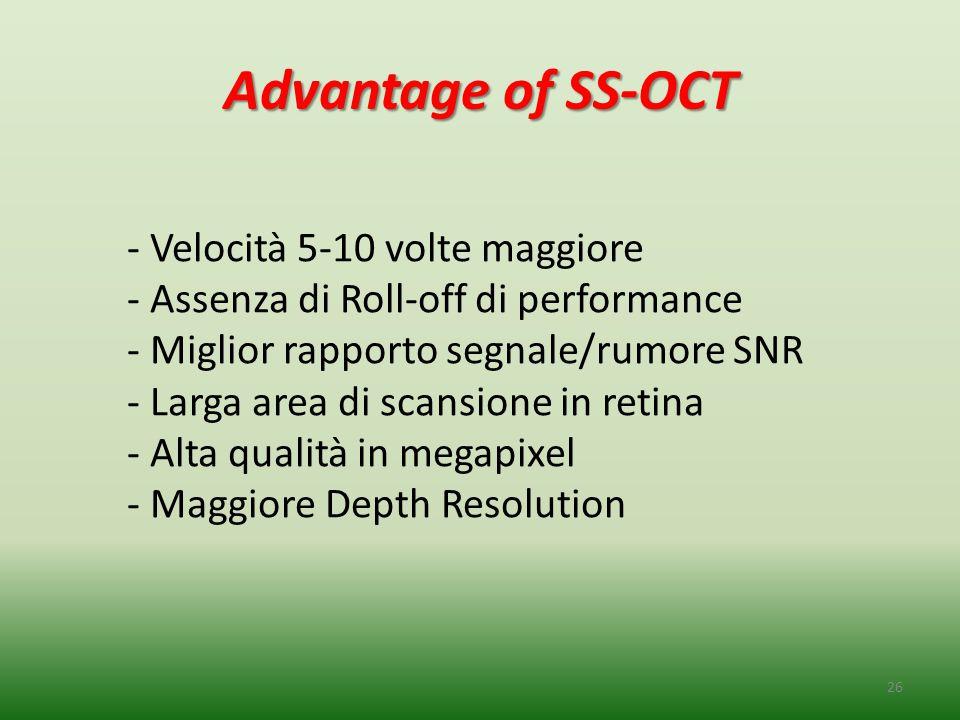 Advantage of SS-OCT - Velocità 5-10 volte maggiore