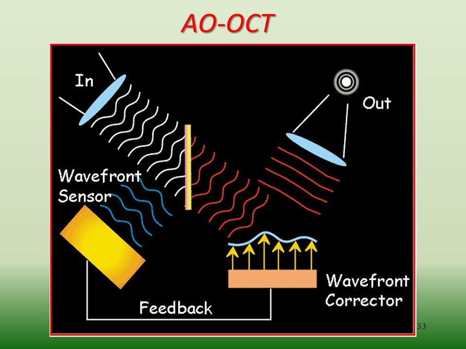 AO-OCT
