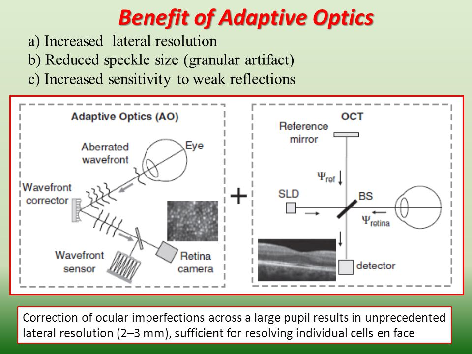 Benefit of Adaptive Optics