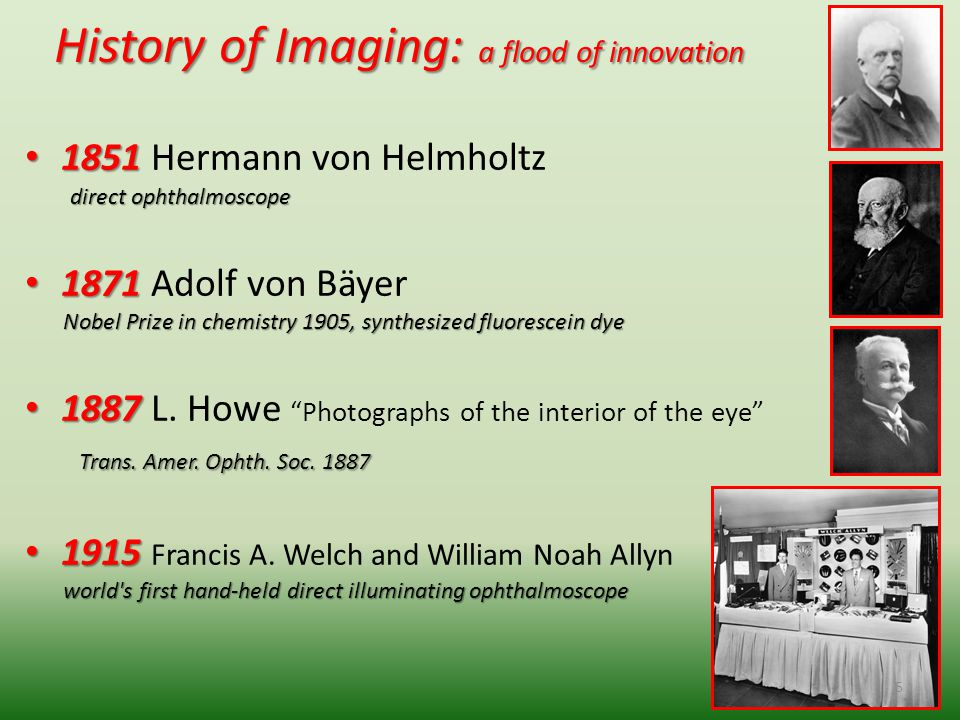 History of Imaging: a flood of innovation