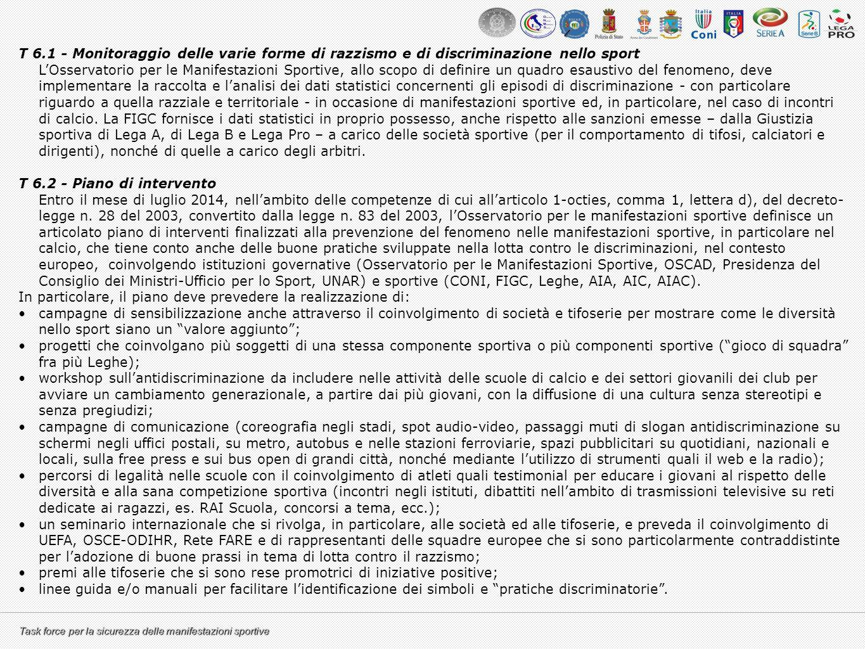 T 6.1 - Monitoraggio delle varie forme di razzismo e di discriminazione nello sport