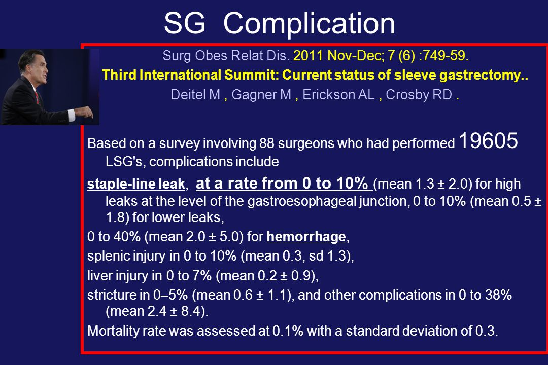 SG Complication
