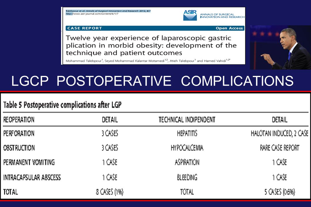 LGCP POSTOPERATIVE COMPLICATIONS