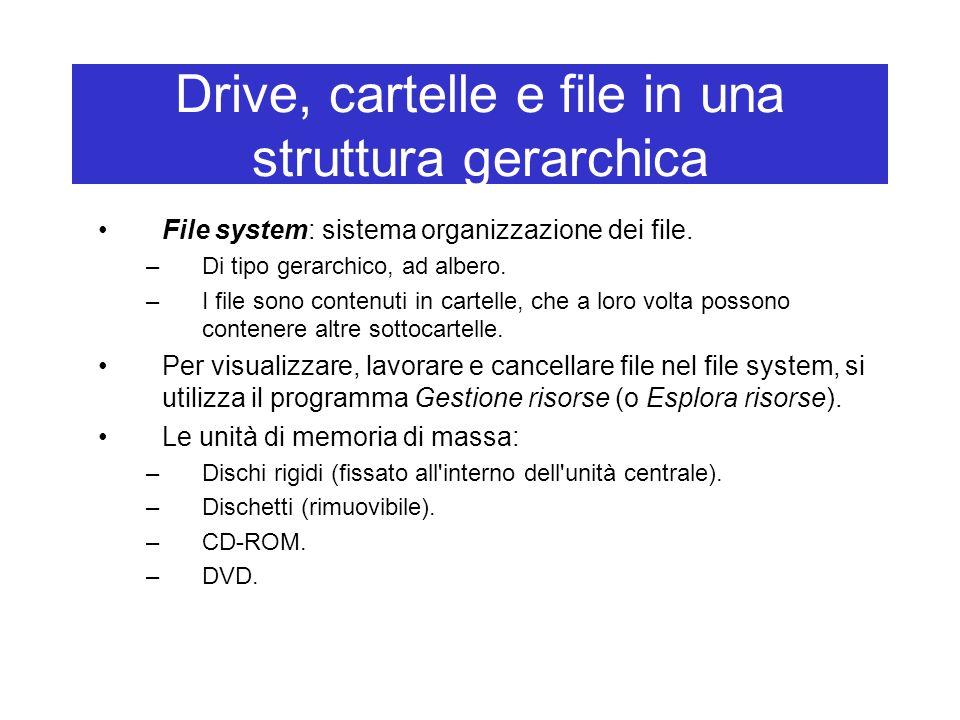 Drive, cartelle e file in una struttura gerarchica