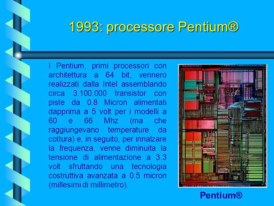 1993: processore Pentium® Pentium®