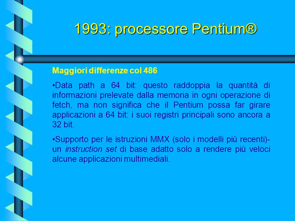 1993: processore Pentium® Maggiori differenze col 486