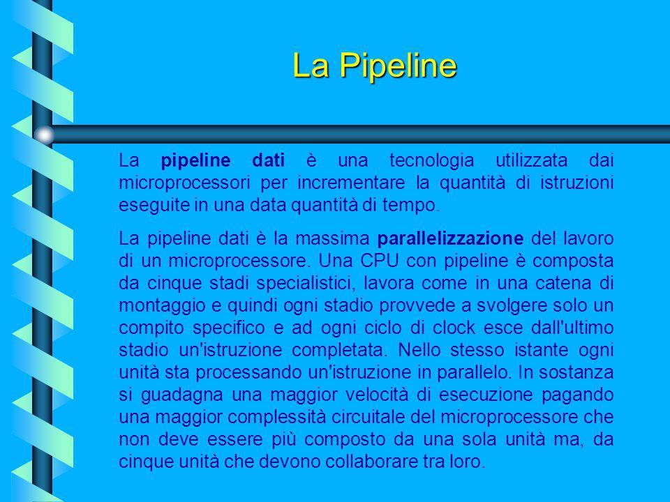 La Pipeline