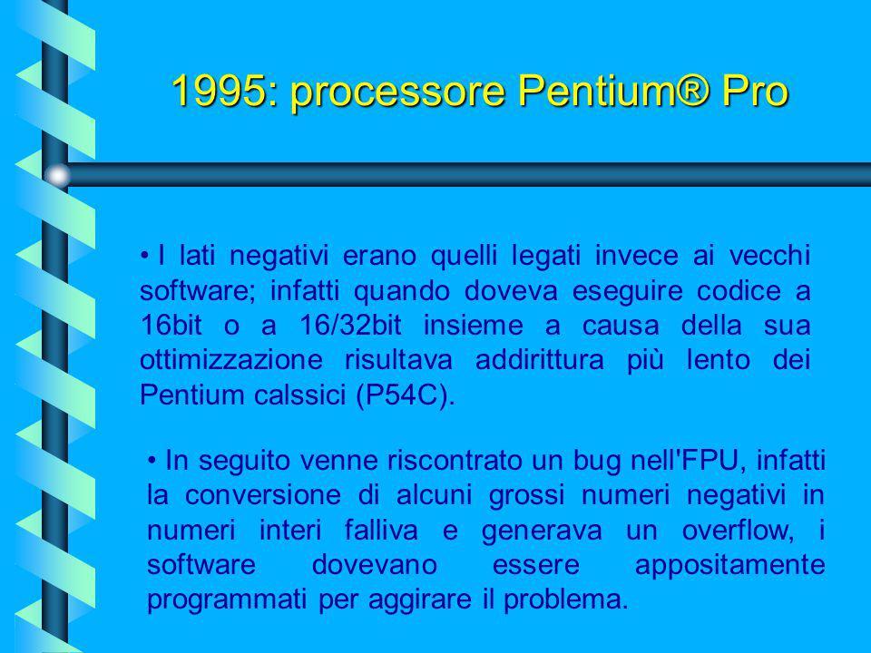 1995: processore Pentium® Pro