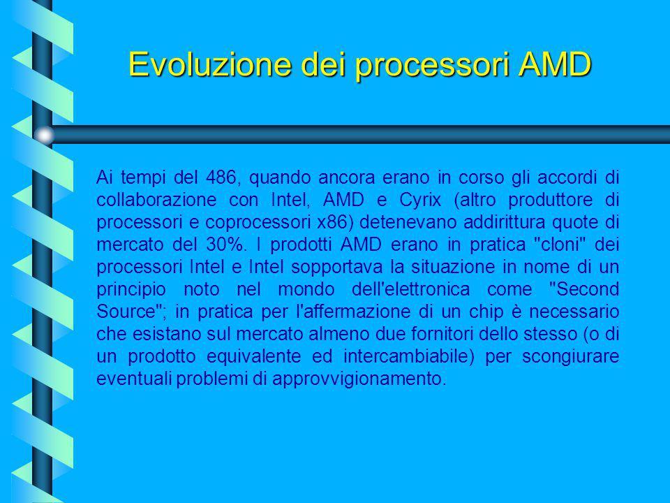 Evoluzione dei processori AMD