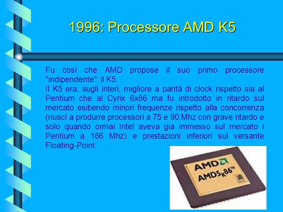 1996: Processore AMD K5 Fu così che AMD propose il suo primo processore indipendente : il K5.