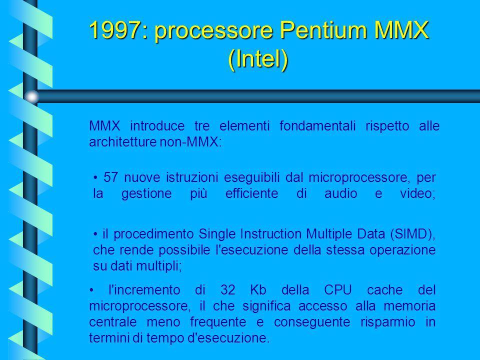 1997: processore Pentium MMX (Intel)