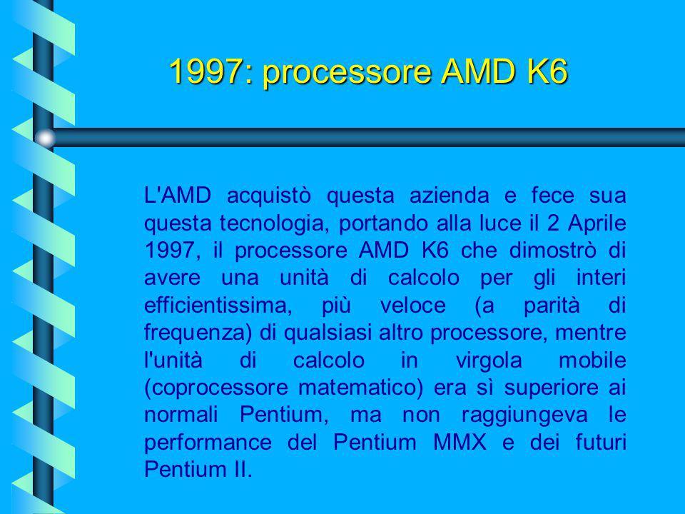 1997: processore AMD K6
