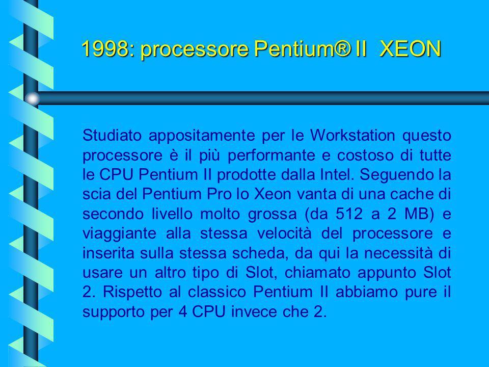 1998: processore Pentium® II XEON