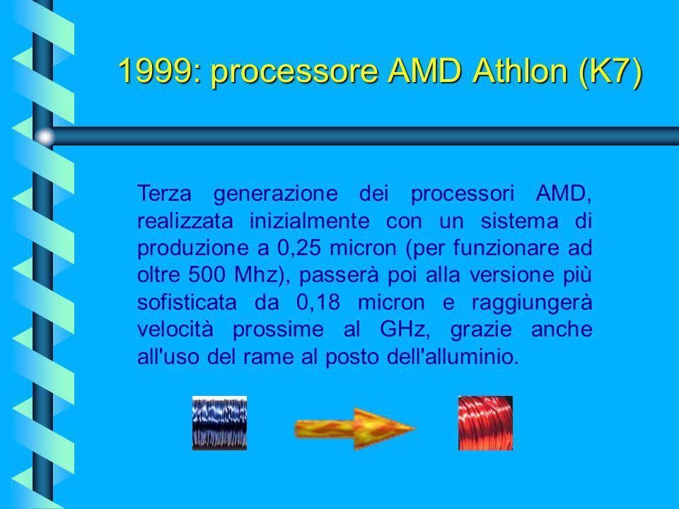1999: processore AMD Athlon (K7)