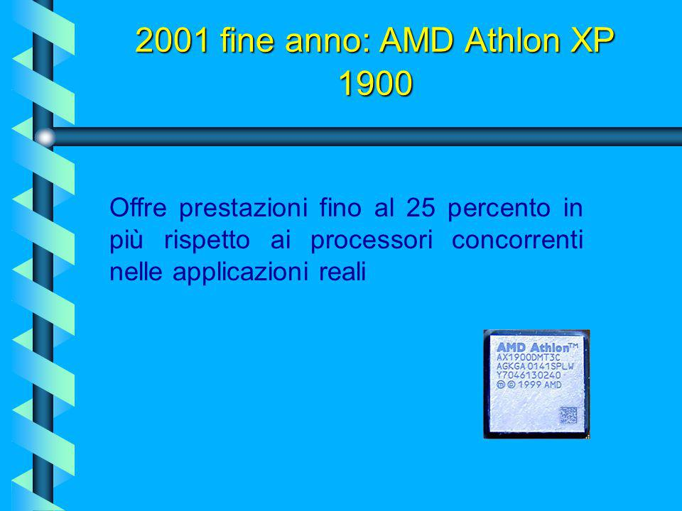 2001 fine anno: AMD Athlon XP 1900