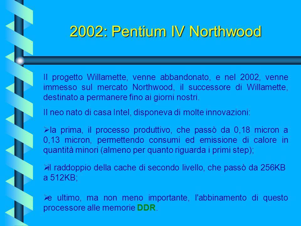 2002: Pentium IV Northwood