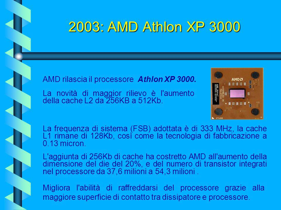 2003: AMD Athlon XP 3000 AMD rilascia il processore Athlon XP 3000.