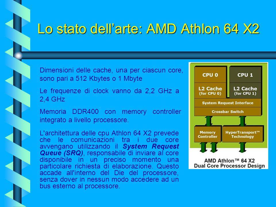 Lo stato dell'arte: AMD Athlon 64 X2