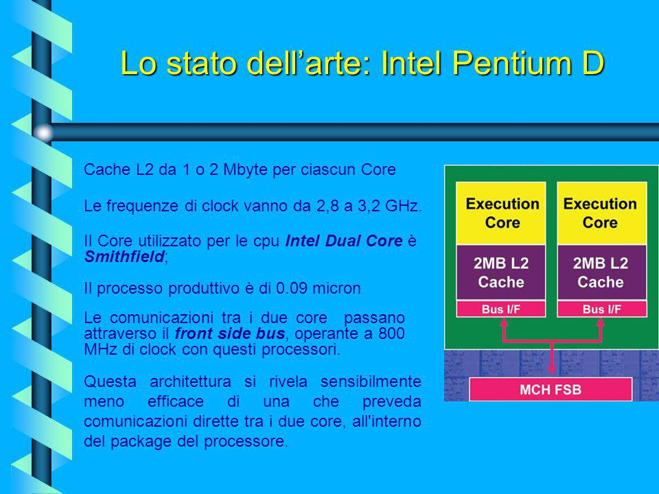 Lo stato dell'arte: Intel Pentium D