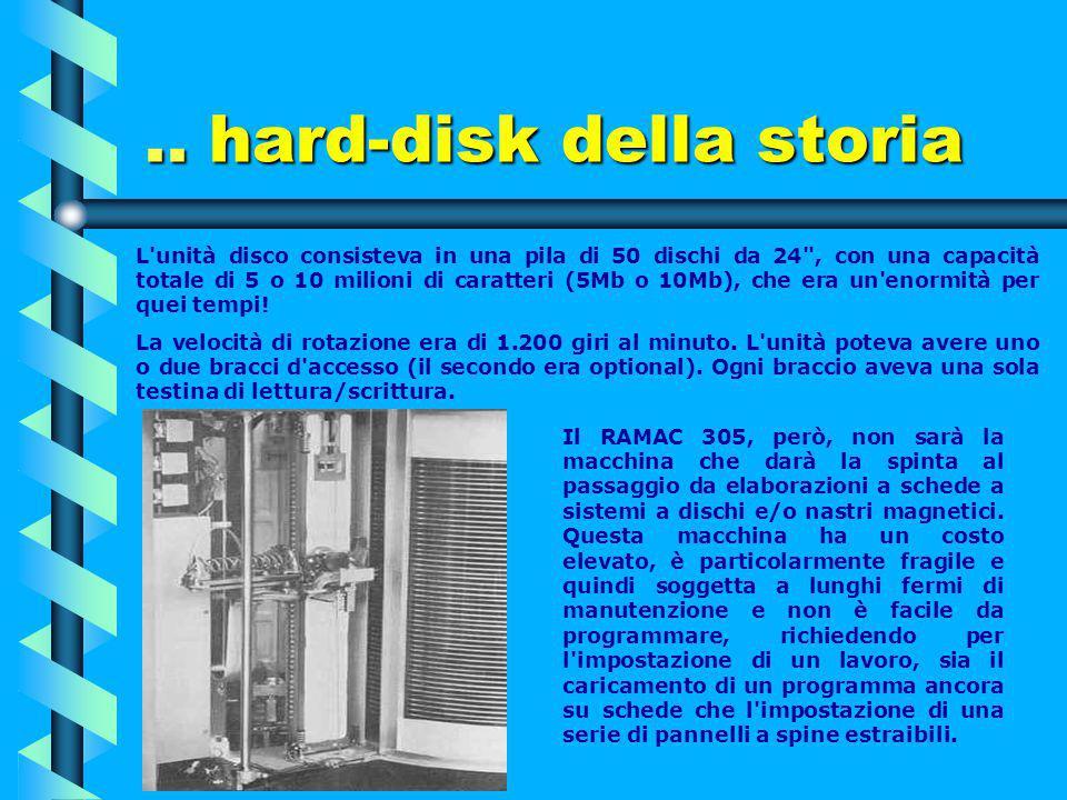 .. hard-disk della storia