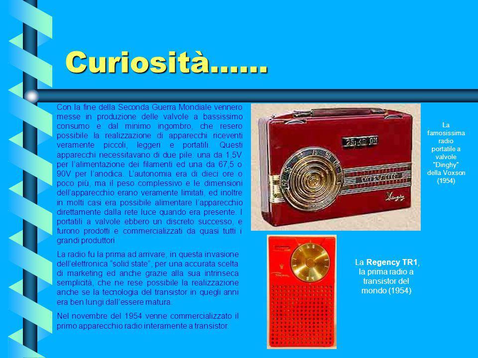 Curiosità……