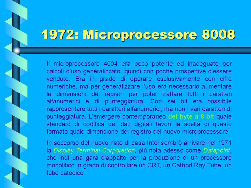 1972: Microprocessore 8008
