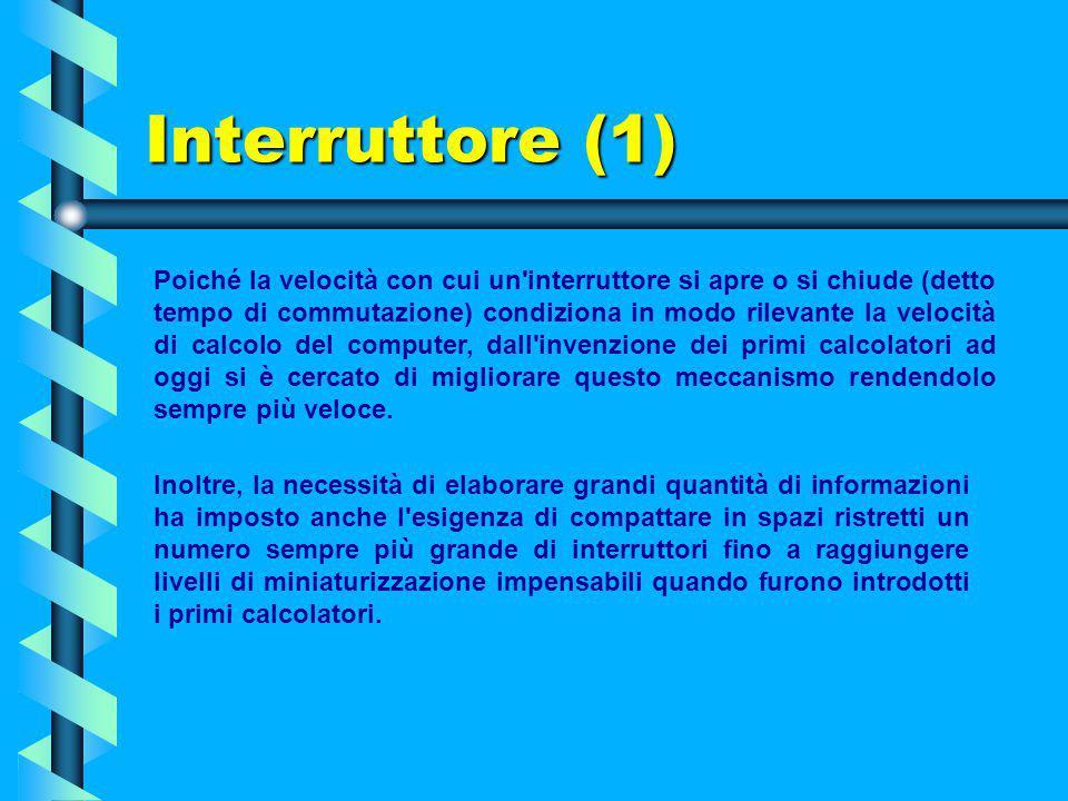 Interruttore (1)