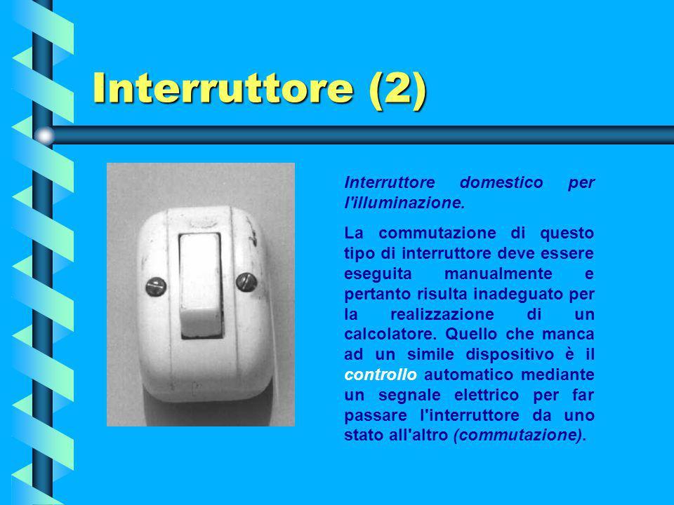 Interruttore (2) Interruttore domestico per l illuminazione.