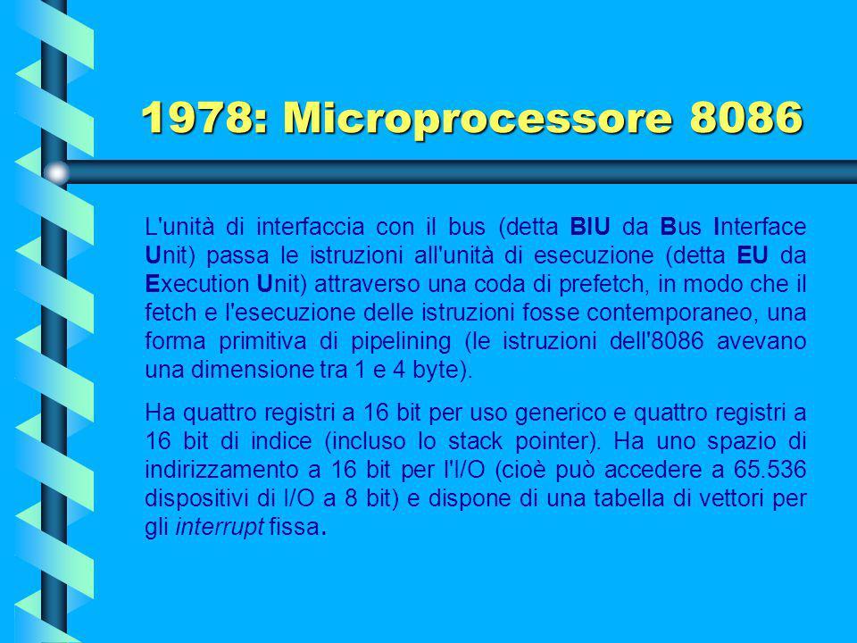 1978: Microprocessore 8086