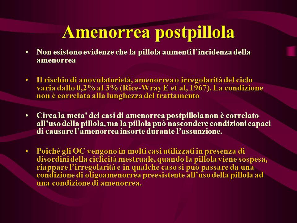 Amenorrea postpillola