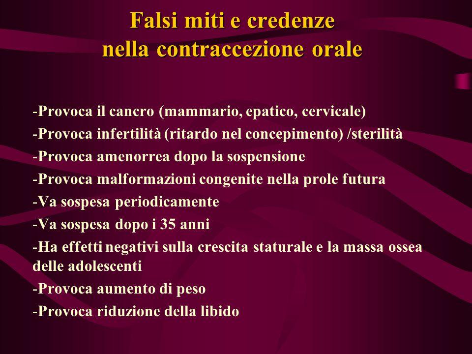 Falsi miti e credenze nella contraccezione orale