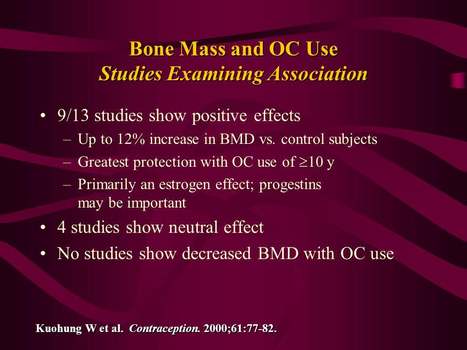 Bone Mass and OC Use Studies Examining Association