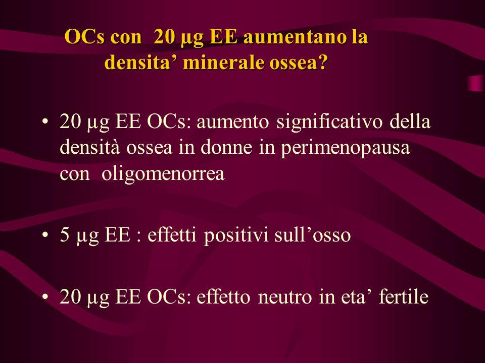 OCs con 20 µg EE aumentano la densita' minerale ossea