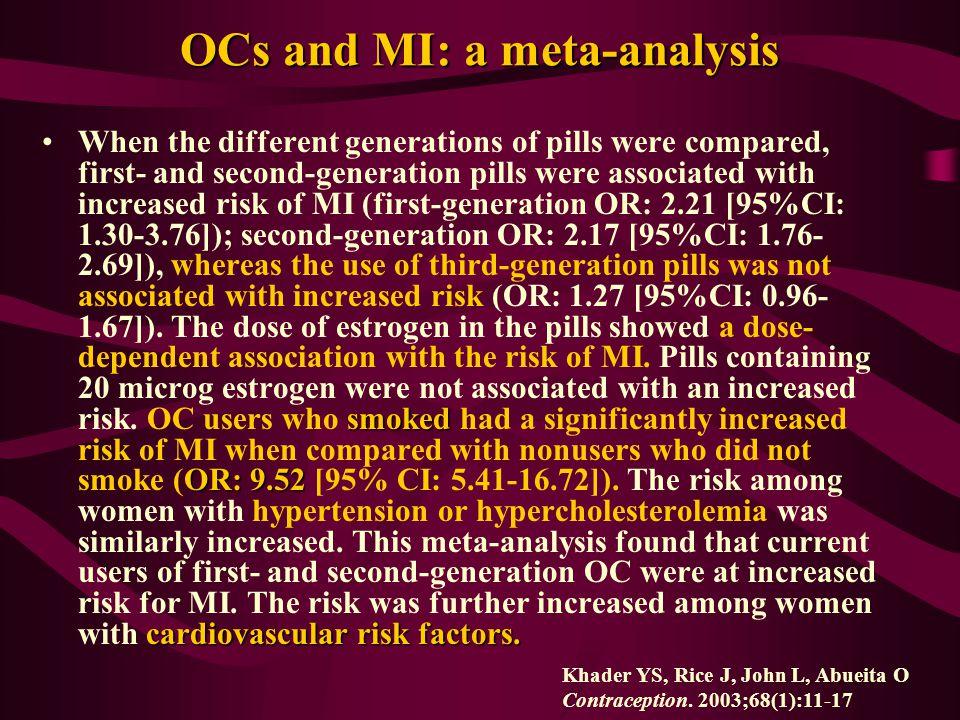 OCs and MI: a meta-analysis