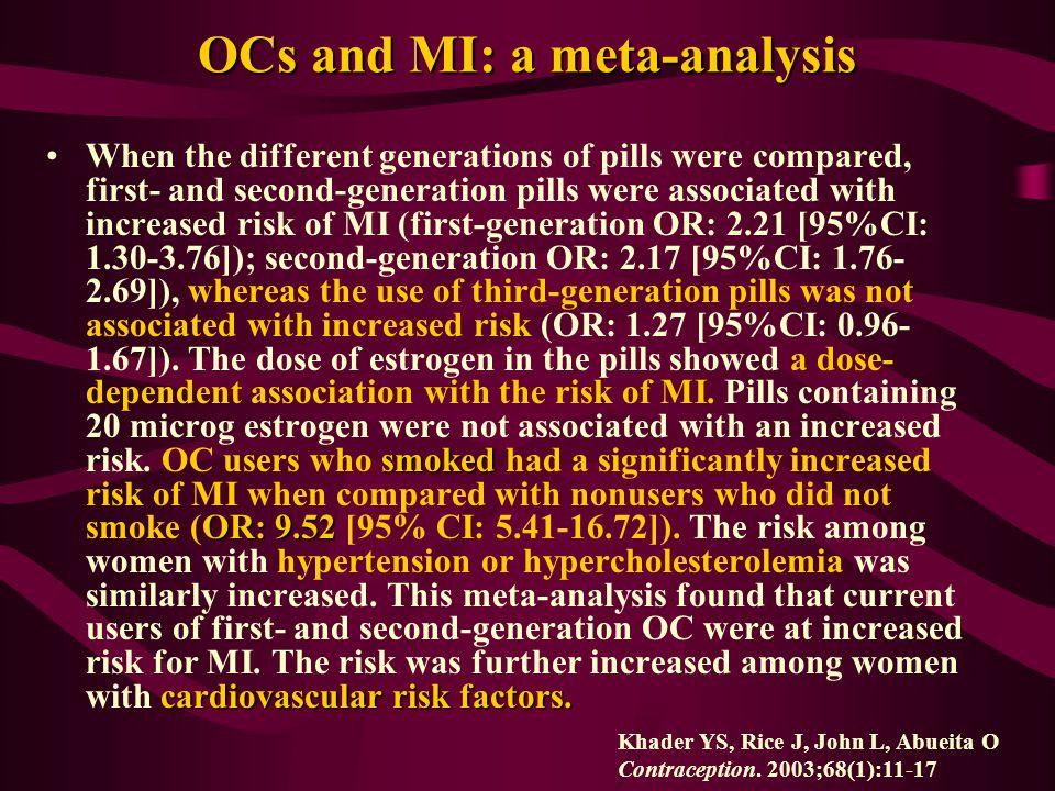 OCs and MI: a meta-analysis