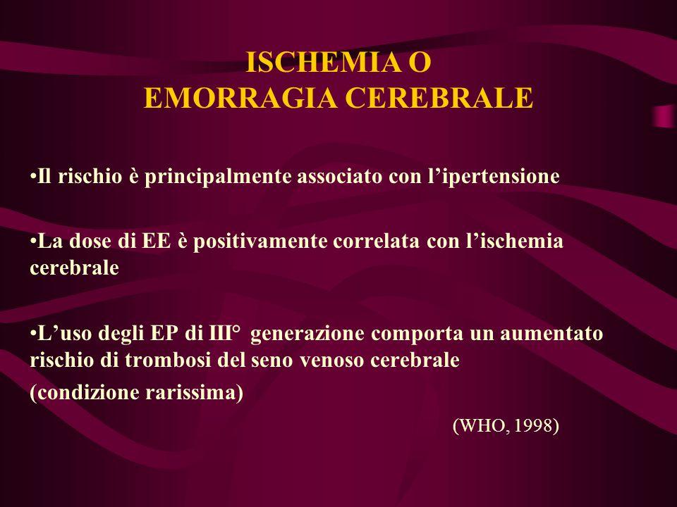 ISCHEMIA O EMORRAGIA CEREBRALE