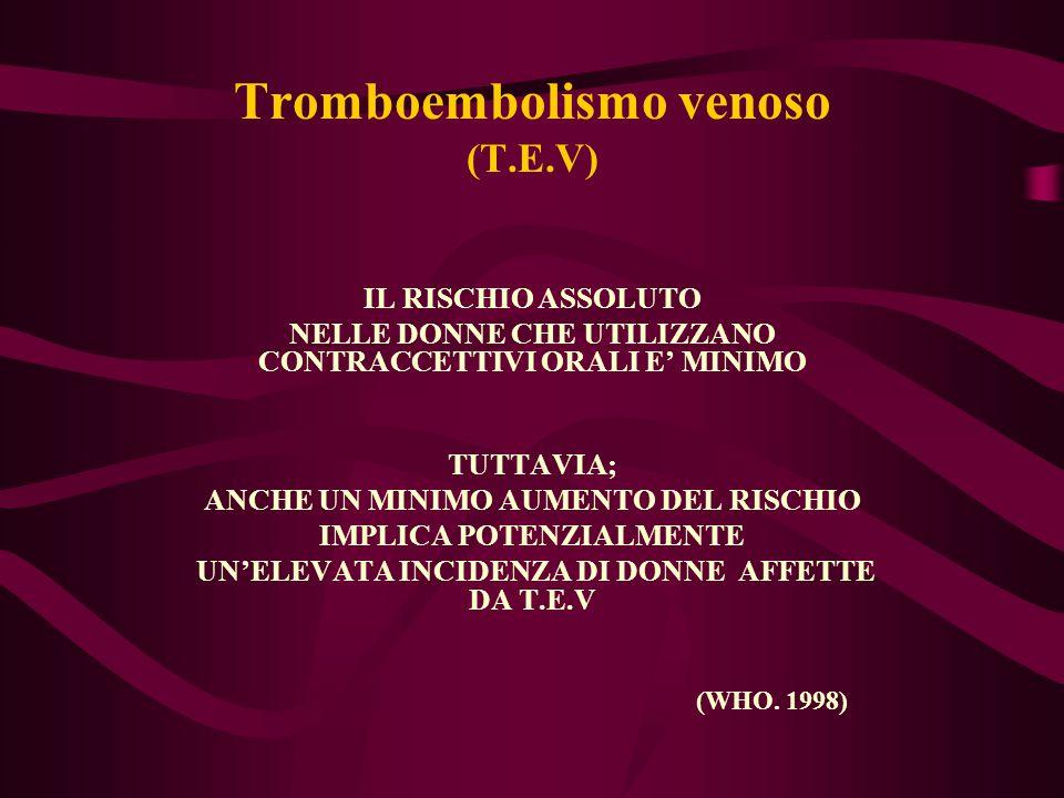Tromboembolismo venoso (T.E.V)