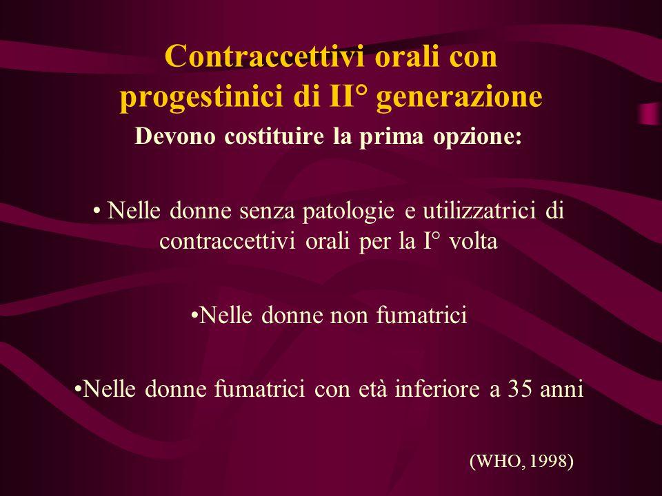Contraccettivi orali con progestinici di II° generazione