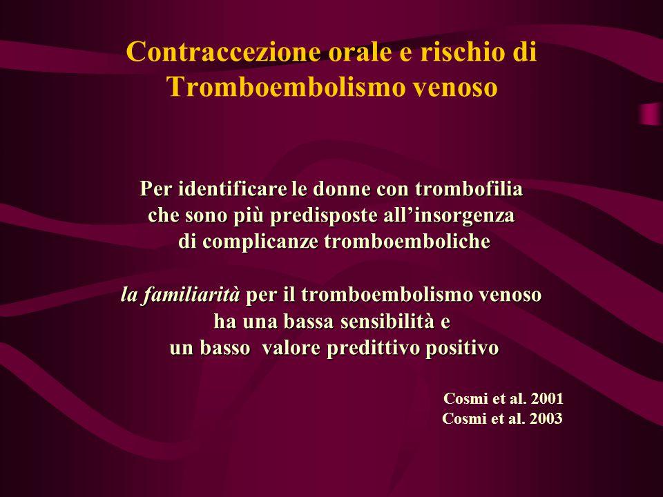 Contraccezione orale e rischio di Tromboembolismo venoso