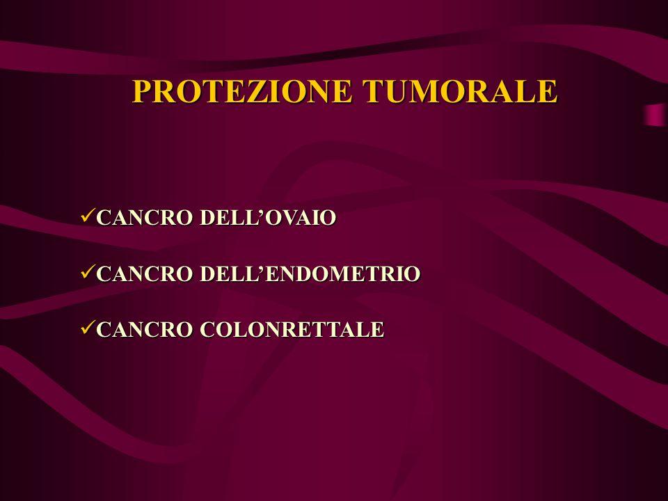 PROTEZIONE TUMORALE CANCRO DELL'OVAIO CANCRO DELL'ENDOMETRIO