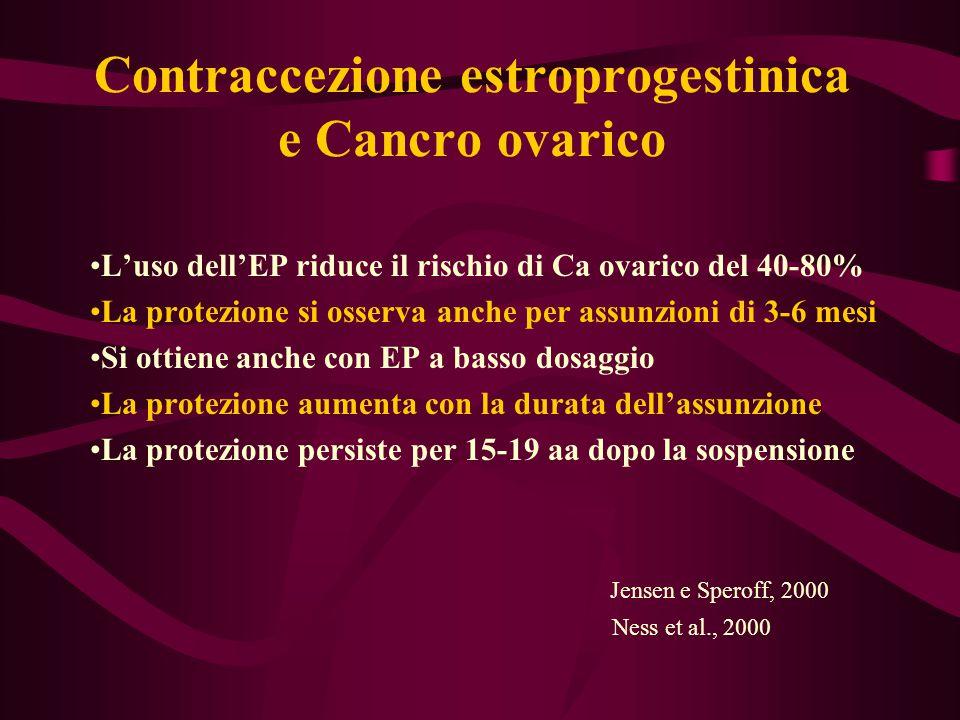 Contraccezione estroprogestinica e Cancro ovarico