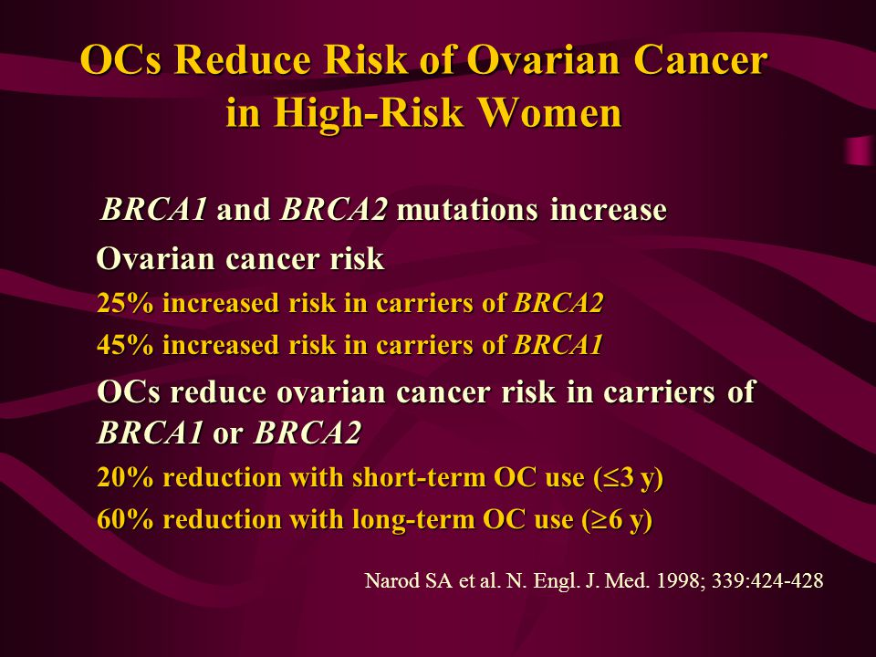 OCs Reduce Risk of Ovarian Cancer in High-Risk Women