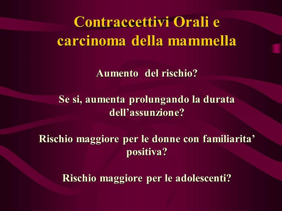 Contraccettivi Orali e carcinoma della mammella Aumento del rischio