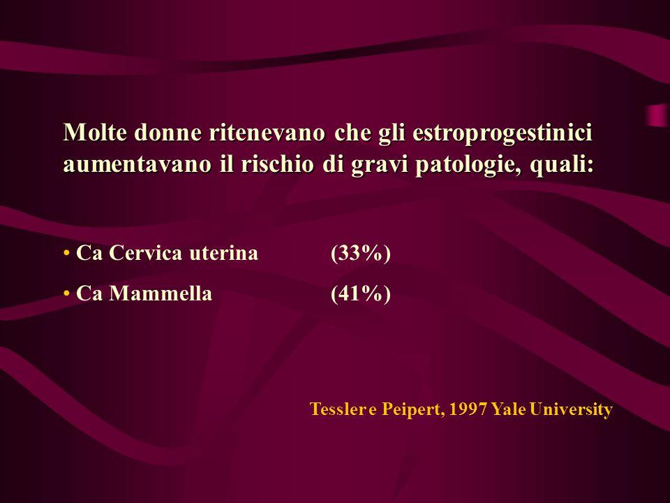Molte donne ritenevano che gli estroprogestinici aumentavano il rischio di gravi patologie, quali: