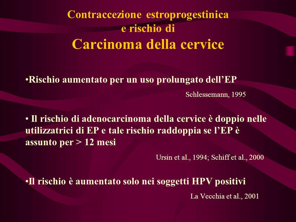 Contraccezione estroprogestinica e rischio di Carcinoma della cervice