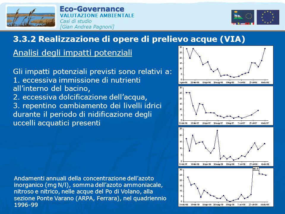 3.3.2 Realizzazione di opere di prelievo acque (VIA)