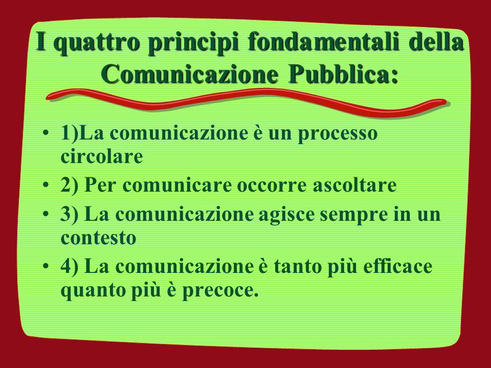 I quattro principi fondamentali della Comunicazione Pubblica: