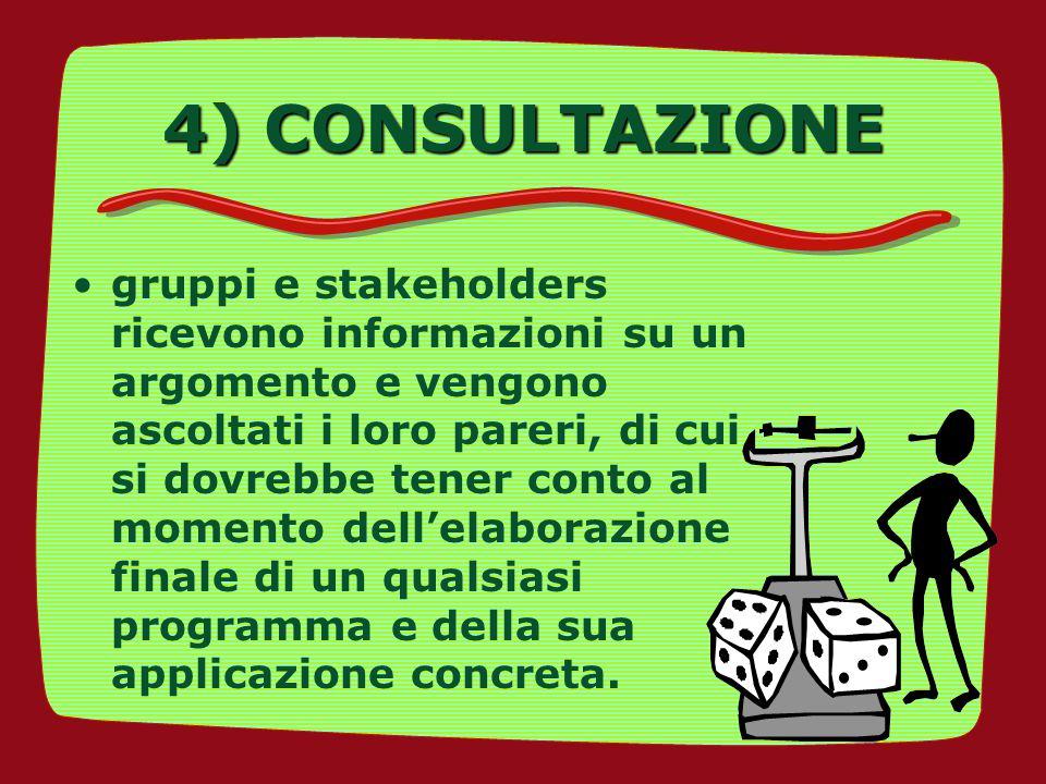 4) CONSULTAZIONE