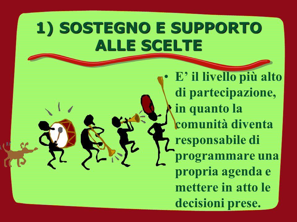 1) SOSTEGNO E SUPPORTO ALLE SCELTE